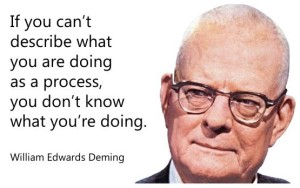 deming quote 1